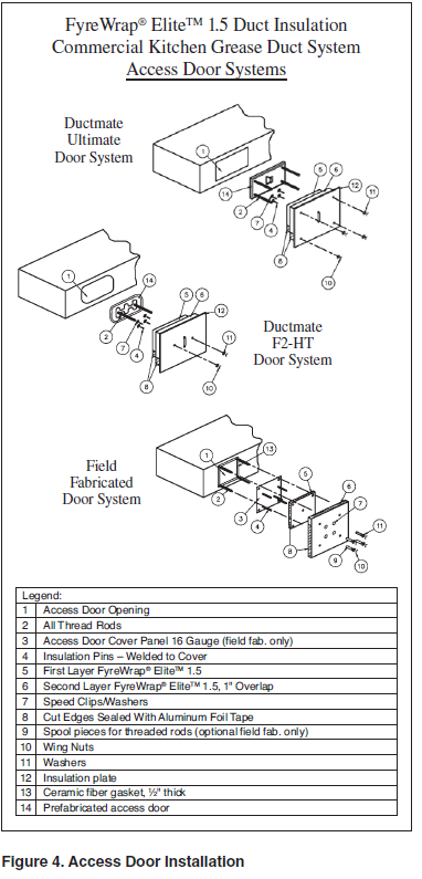 Unifrax FyreWrap Access Door System Guide
